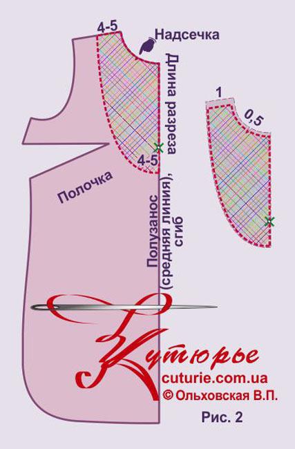 platie-tunika-rubashka_ris2