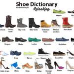 Виды обуви — классификация в картинках