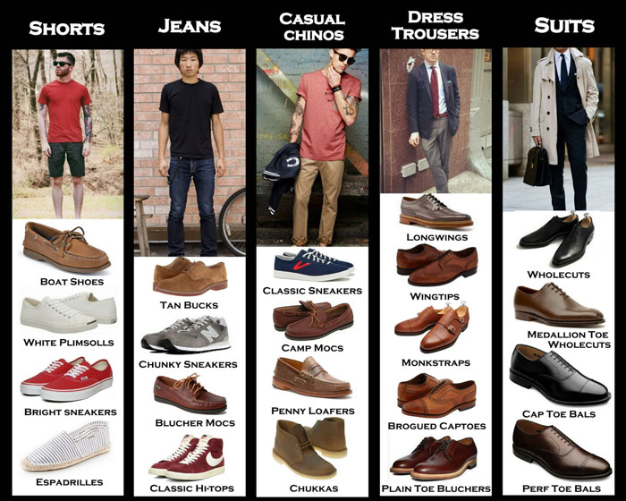 Men shoe guide 2013 – Groom yourself to perfection