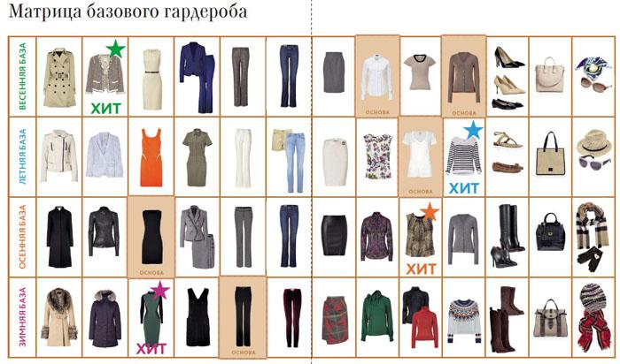 matrica-bazovogo-garderoba